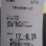 京成のフリー切符(下町日和きっぷ)を使ってみた