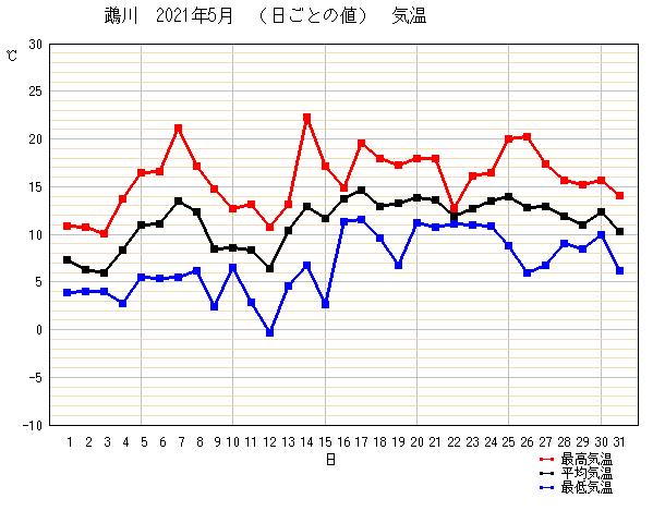 kion-mukawa-202105